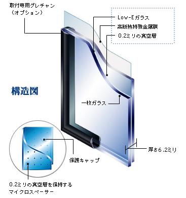日本板硝子㈱  真空ガラス『スペーシア』